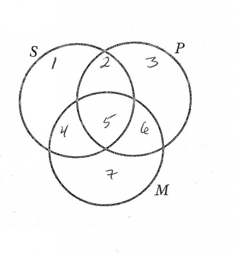 http://logic.umwblogs.org/files/2011/12/A-A-A-1-02-e1329766071989-946x1024.jpg